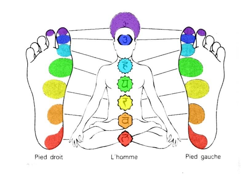 http://www.dynavie.com/PAGES_PRO/MAGNETISME/Photos_Magnetisme/Massage_Chakra_5_petit.jpg